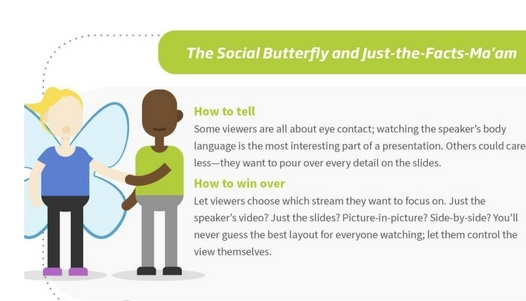 Kaltura infographic 6 types of webcasting attendees